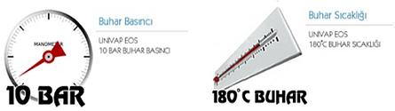 Eos Vac Profesyonel 10 Bar Buharlı Temizleyici Teknik Özellikler